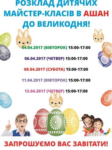 Великодні майстер-класи для дітей